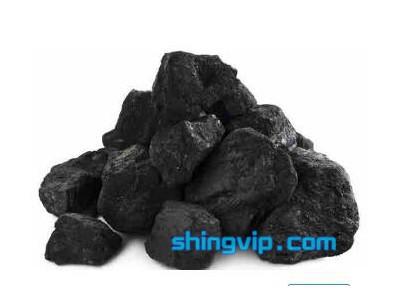 煤炭工业分析
