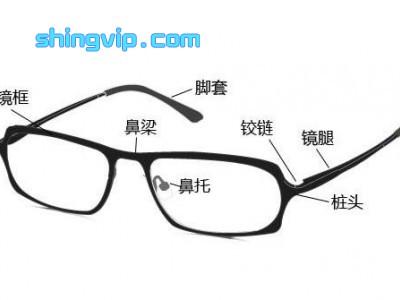 眼镜架检测