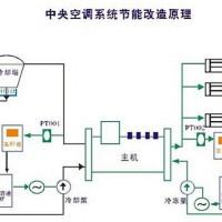 空调循环冷却水检测