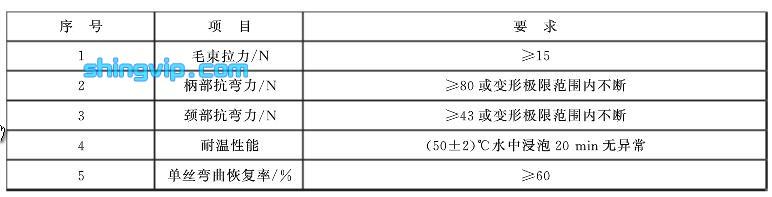 牙刷检测项目图三