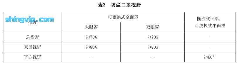 防尘口罩检测项目图3