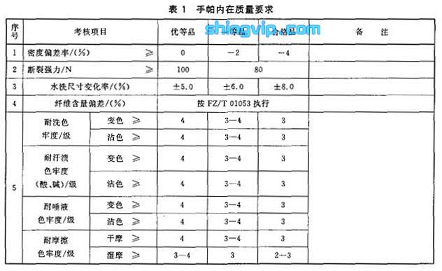 手帕检测标准图1