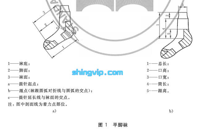 袜子检测标准图1