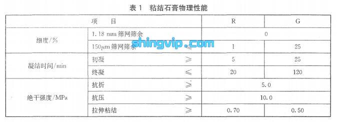 粘结石膏物理指标检测标准