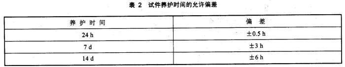 混凝土界面处理剂检测标准图2