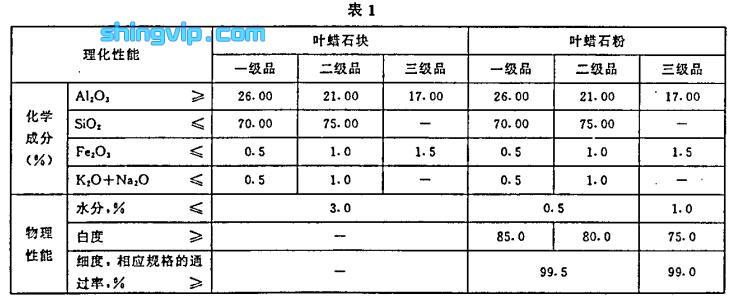 叶蜡石检测标准图2