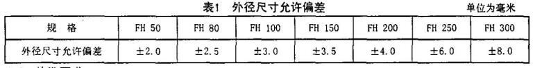 软式透水管检测标准图1