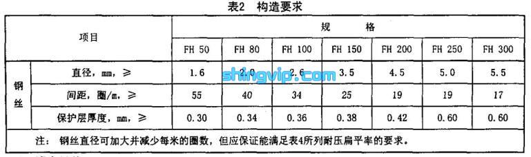 软式透水管检测标准图2