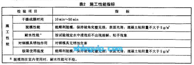 混凝土制品用脱模剂检测标准表2