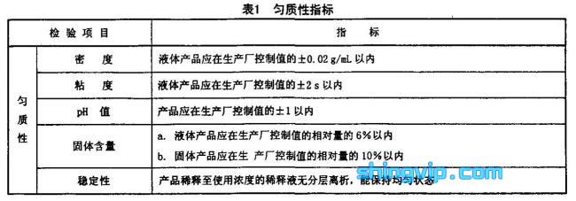 混凝土制品用脱模剂检测标准表1