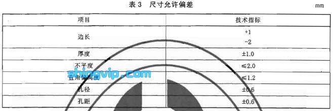 吸声用穿孔石膏板检测标准图3