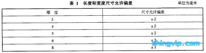 压花玻璃检测标准表1