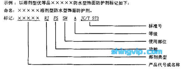 建筑装饰用天然石材防护剂检测标准图1