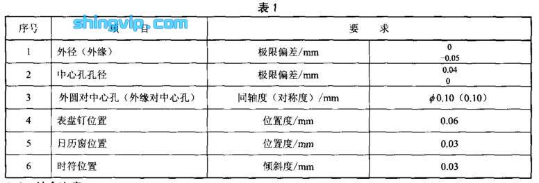 手表表盘检测标准图1