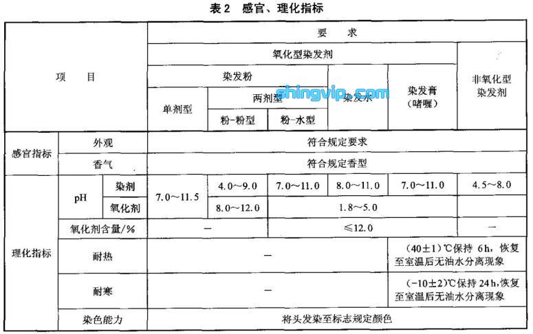 染发剂检测标准图2