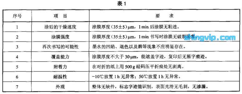 修正液质量指标检测标准