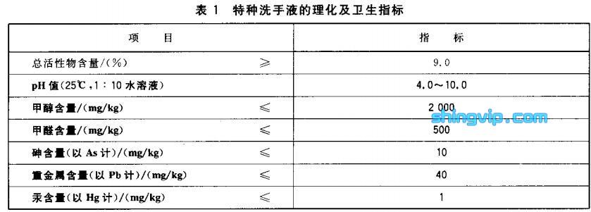 表1特种洗手液的理化及卫生指标