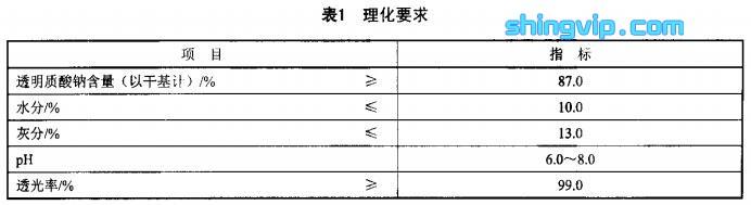 透明质酸钠理化指标检测标准