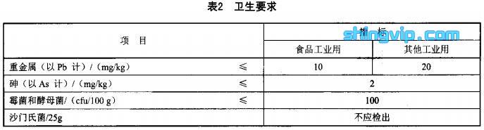 透明质酸钠卫生指标检测标准