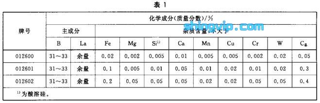 六硼化镧检测标准图1