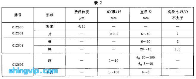 六硼化镧检测标准图2