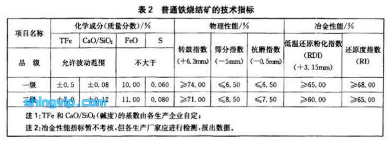防静电地板用冷轧钢带检测标准图2