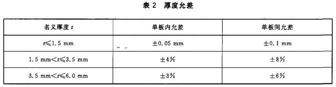 旋切单板检测标准图2