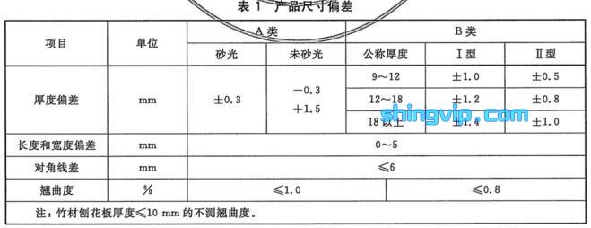 竹材刨花板检测标准
