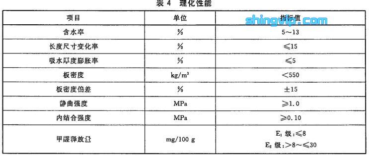 挤压法空心刨花板检测标准图4