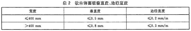 软木饰面板检测标准图2