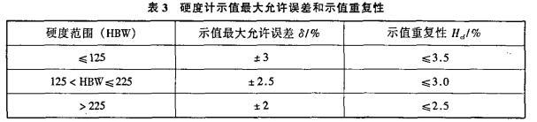 金属布氏硬度计检测标准图3