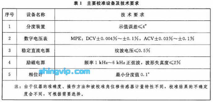 角位移传感器校准设备及技术要求