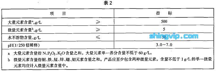 大量元素水溶肥料检测标准图2