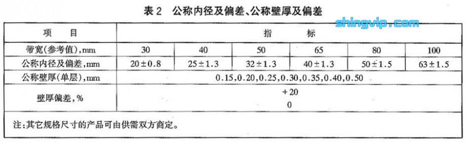 微喷带检测标准图2
