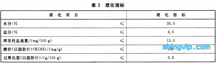 表3理化指标