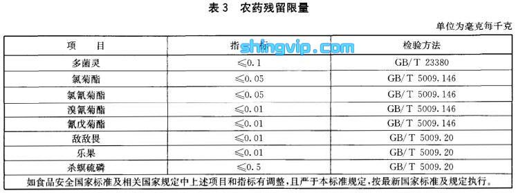 绿色食品坚果检测标准图2