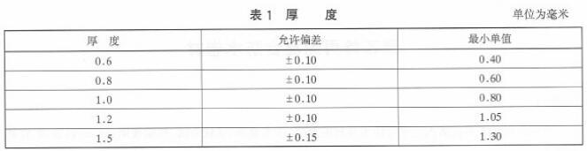 聚乙烯丙纶复合防水卷材检测标准图1