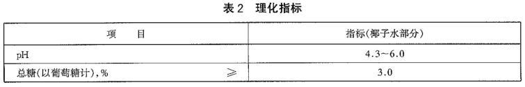 椰子产品椰青检测标准图2