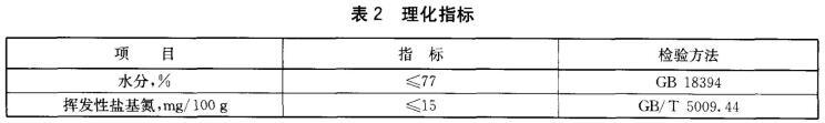 畜肉检测标准图2