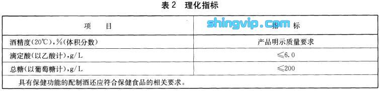 配制酒检测标准图2