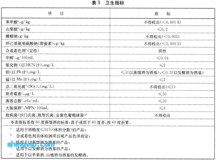 配制酒检测标准图3