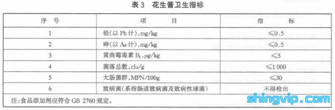 花生酱检测标准图3