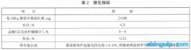 番茄粉检测标准图2