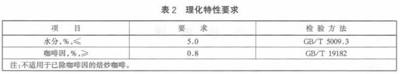 焙炒咖啡检测标准图2