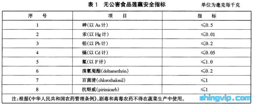 莲藕检测标准图2