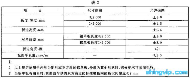氟碳喷漆铝单板检测标准图2