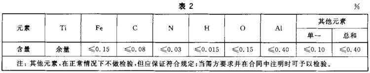 制表用纯钛板材检测标准图2