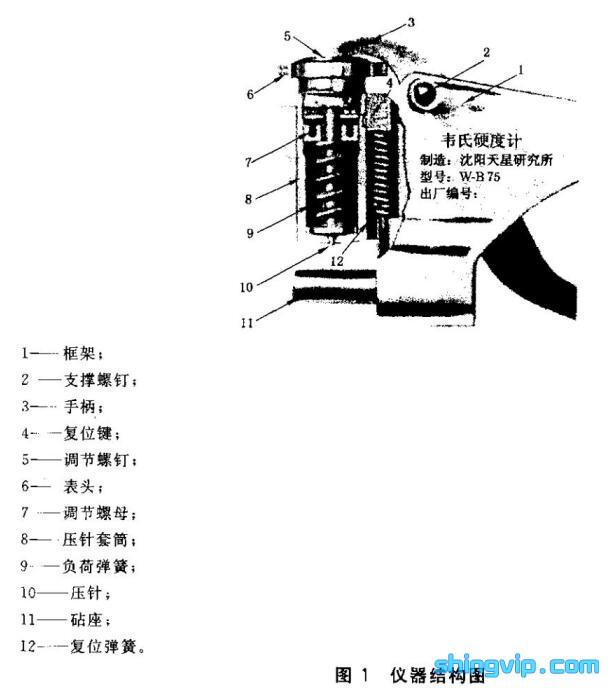 铜及铜合金韦氏硬度试验方法 检测标准图1