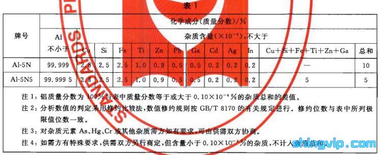 高纯铝检测标准图1