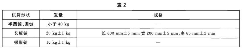 高纯铝检测标准图2